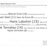 Natuurlijk is de onvermoeibare Hans Labohm de kampioen, vooral om dat Bart Verheggen hem zo actief bestrijdt