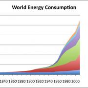 Bij stijgend energieverbruik is klimaatbeleid onmogelijk zonder nucleaire optie
