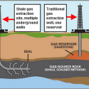 shale-gas-diagram