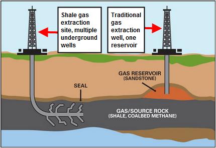 Esp Natural Gas Pay Bill