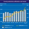 Granenproductie blijft groeien mondiaal, oftewel: hoe moeilijk is even FAO googlelen jongens?