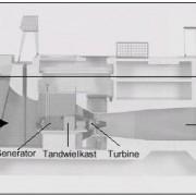 Waterkrachtcentrale Linne: Pijnlijke doortocht voor paling