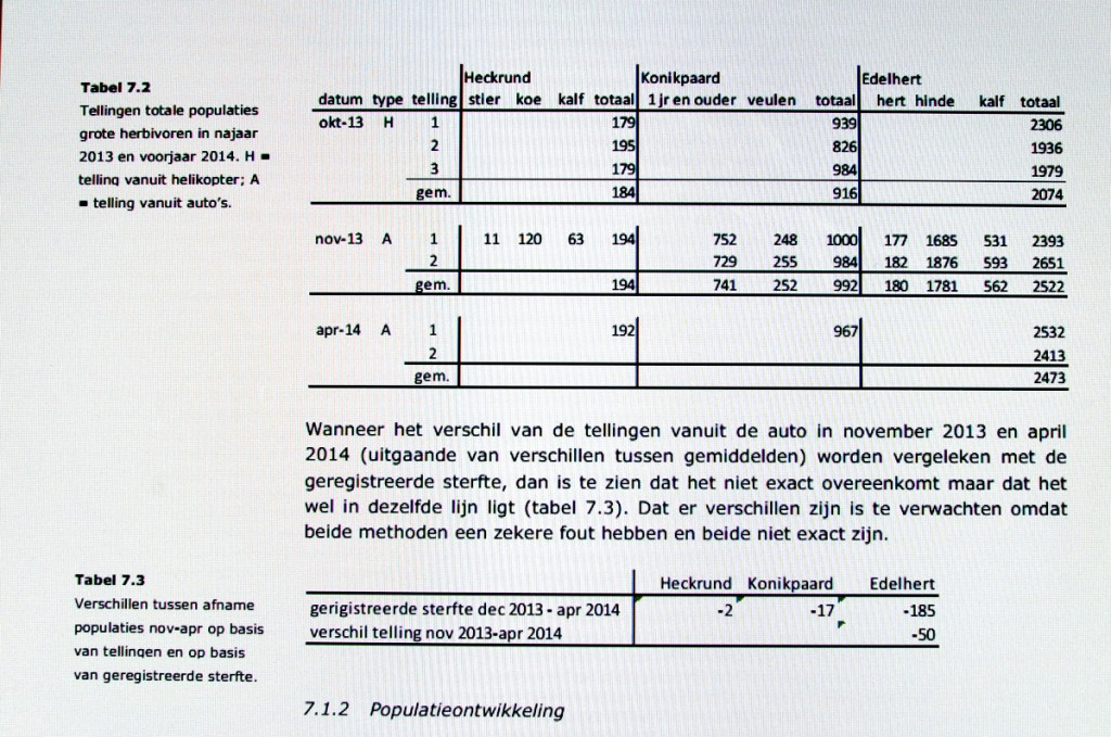 p 23,  Grote grazers monitoringsrapport SBB 4-7-2014