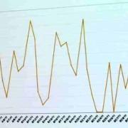 Energielevering zon novembermaand: waarom 'duurzaam' geen fossiel/nucleair kan vervangen in 1 beeld