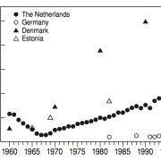 Welk jaar kies je als 'referentie' voor hoeveel eidereenden er 'horen' te broeden rond de Waddenzee?