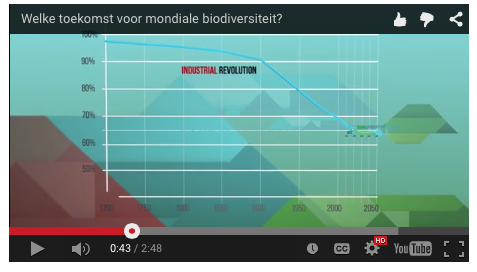 Mean Species Abundance, door PBL verzonnen indicator als DE biodiversiteit