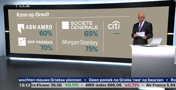 Alleen de Citibank verwacht geen Grexit