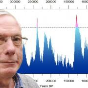 Jeroen Hetzler achtergrond temp 420.000 jaarkopie