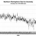 Met uitzondering van abnormaal dieptepunt in 2012 stabiliseert zeeijs-bedekking zich al jaren. Bron Cryophere Today NOAA