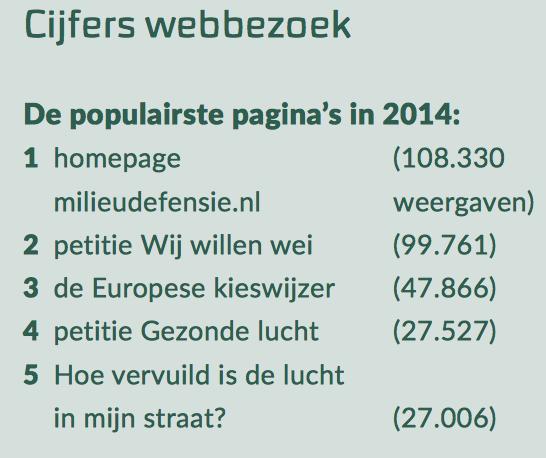 politiek systeem nederland