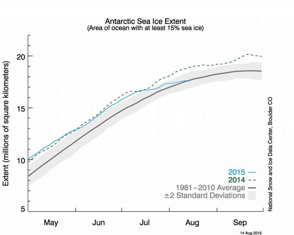 antarctischzeeijs