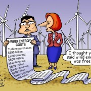 wind energy free