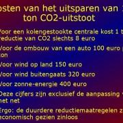 Uitsparing CO2-uitstoot