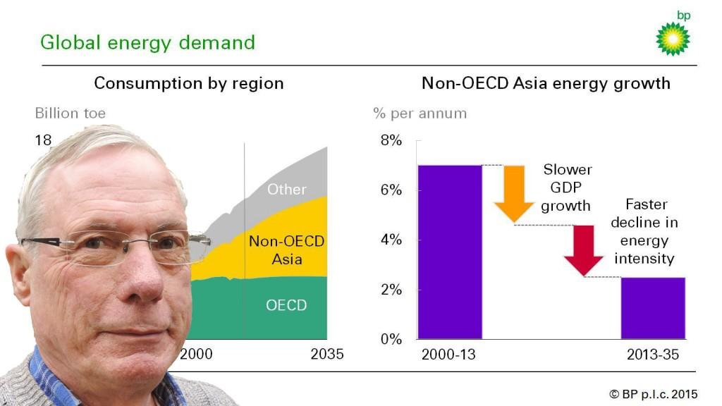 Jeroen achtergrond global energy demand