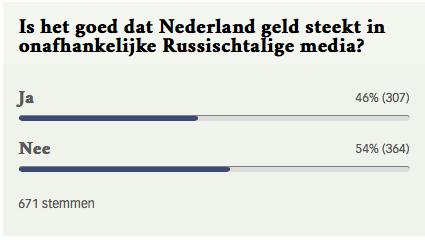 Zelfs bij de PvdA-bode Volkskrant is de lezer kritisch op Koenders