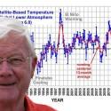Ap achtergrond spencer temperatures dec 2015