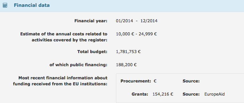 EU Subsidies Environmental Justice Fund
