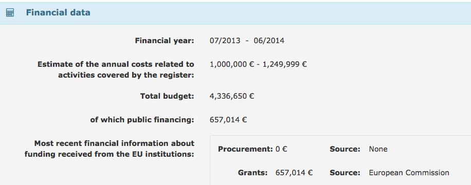 Het Brusselse lobbykantoor van WWF krijgt 6,5 ton om te lobbyen voor meer Brusselse regels