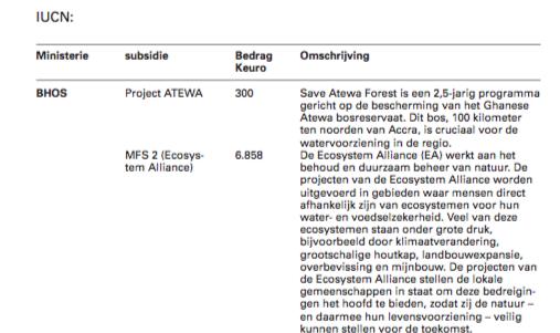 Tenminste 6,5 miljoen euro van BZ voor 'Ecosystem Alliance' via IUCN voor projecten 2013-14