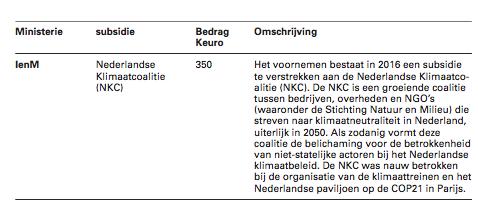NOG meer subsidie voor ongevraagde klimaatagitatie/roof subsidiegeld door Natuur en Milieu