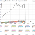 australia-wind-energy-production-sa-28-sep-16