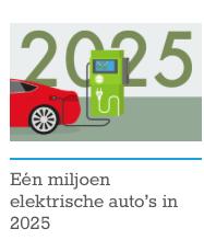 Wat is er groen aan elektrische auto's, waarin Natuur en Milieu van Olof van der Gaag nu een handeltje opzet? Je moet de gehele levenscyclus meenemen