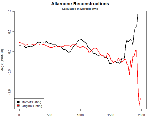 alkenone-comparison1