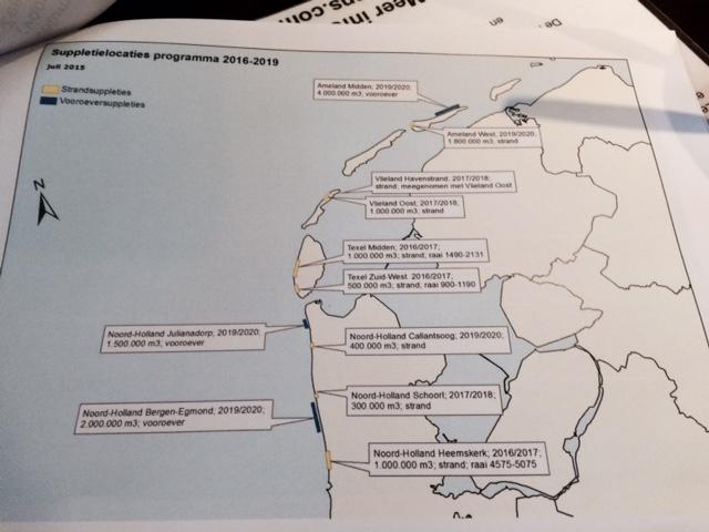 In 2019 nog giga-vooroeversuppletie bij Ameland van 4 miljoen kuub