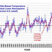 roy-spencer-temperatuur-tm-september-2016-knipsel