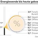 welt-grafiek-1