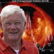 ap-achtergrond-hathaway-solar_cycle_prediction