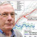 jeroen-achtergrond-grafiek-temperature-roy-spencer-201505