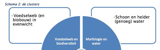 The Balance of Nature, achterhaalde systeemecologie