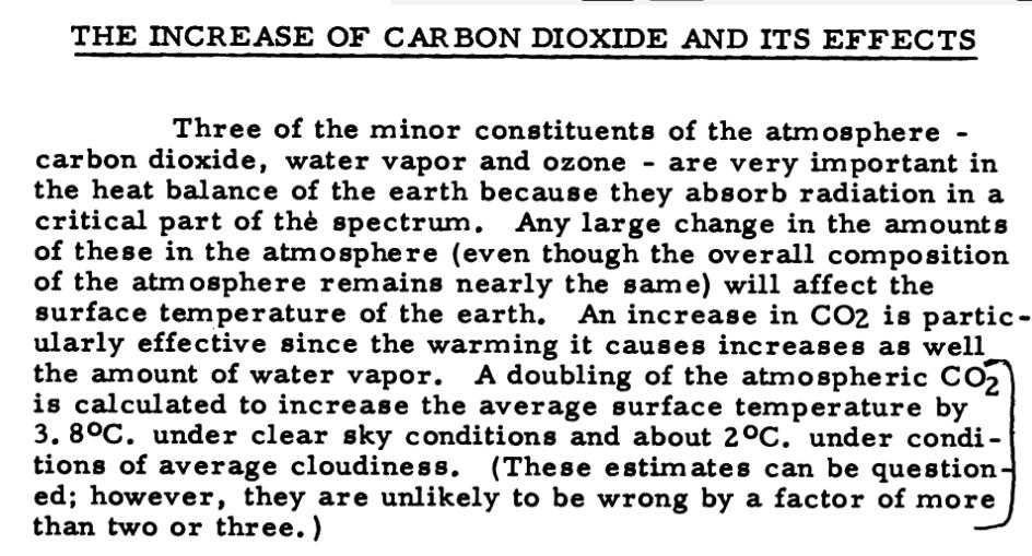 Het rapport van Noel Eichhorn voor de Conservation Foundation, van de conferentie van 12 maart 1963