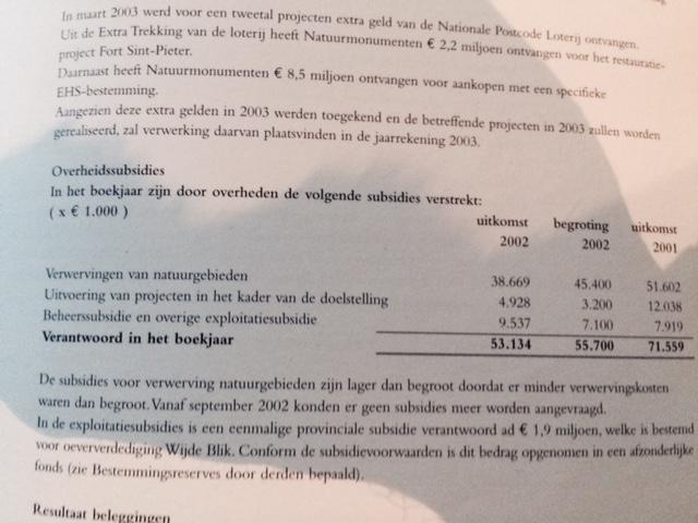 OK, vergeleken met topjaar 2001 is het peanuts. Toen kregen ze liefst 71 miljoen euro subsidies om grond op te kopen