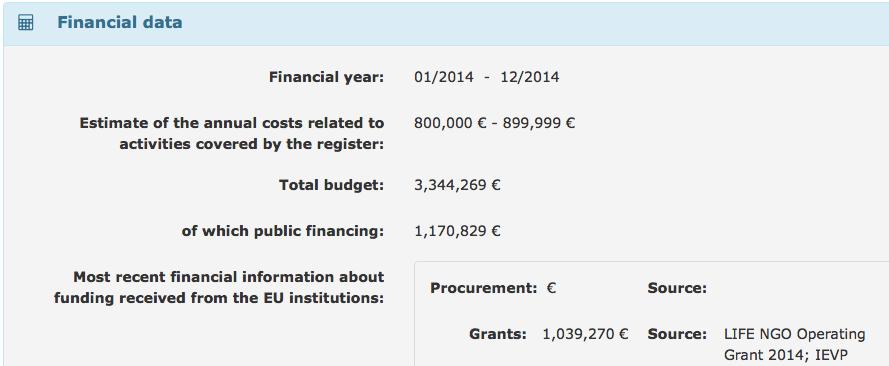 Marta Messa haar club krijgt 1/3de van budget uit Europese potjes. Soil4Europe is spinoff van Slowfood