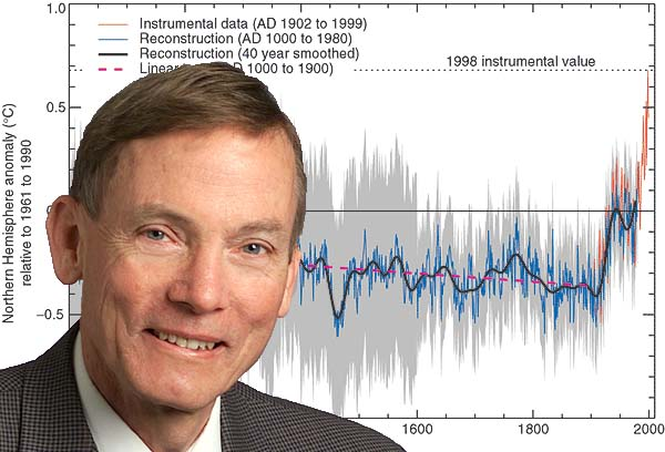 William Happer achtergrond hockeystick