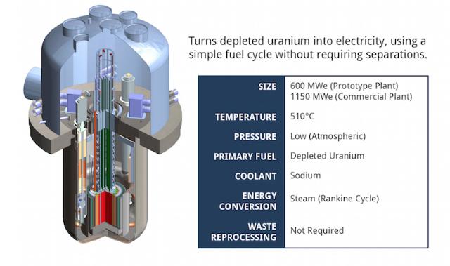 Terrapower, voor 2020 zou een testmodel kunnen draaien