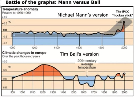 Battle of the graphs