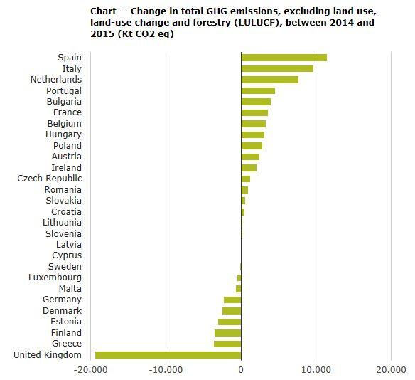 Chart emissionsKnipsel